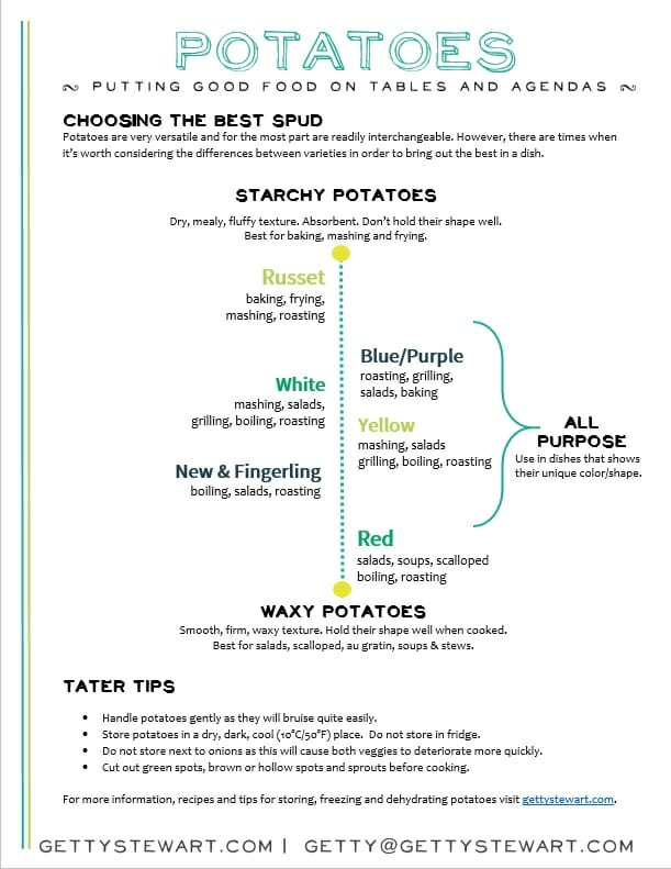 potato chart