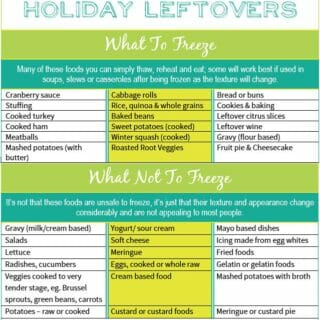 Holiday Leftovers – What to Freeze and What Not to Freeze